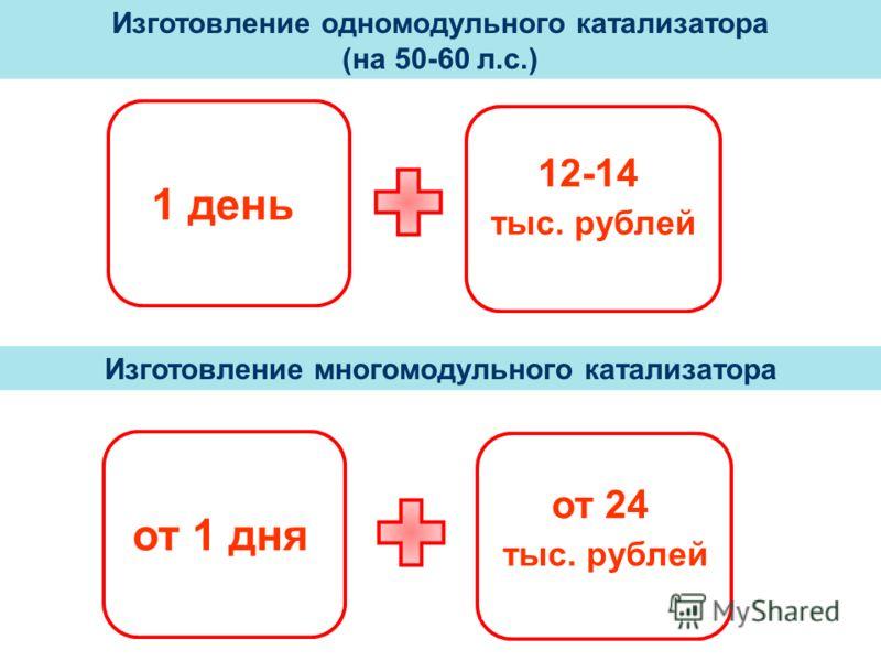 Изготовление одномодульного катализатора (на 50-60 л.с.) 1 день 12-14 тыс. рублей Изготовление многомодульного катализатора от 1 дня от 24 тыс. рублей