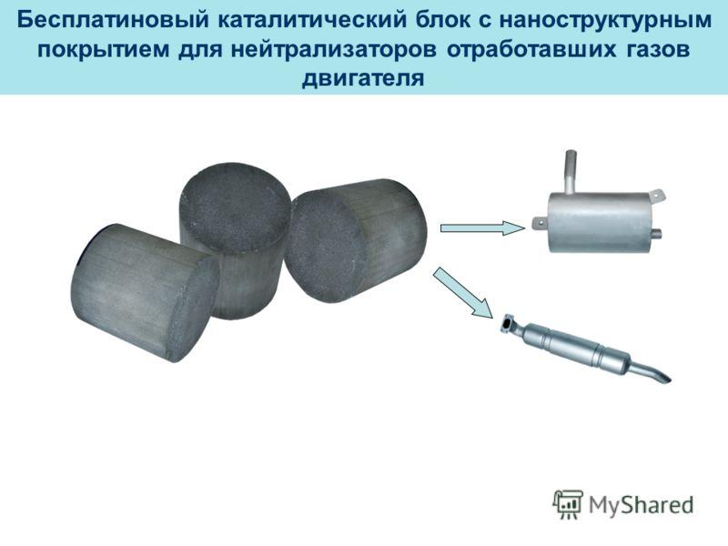 Бесплатиновый каталитический блок с наноструктурным покрытием для нейтрализаторов отработавших газов двигателя