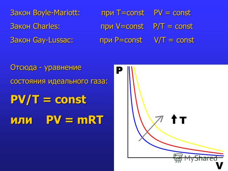 Закон Boyle-Mariott: при T=const PV = const Закон Charles: при V=const P/Т = const Закон Gay-Lussac: при P=const V/T = const Отсюда - уравнение состояния идеального газа: PV/T = const или PV = mRT