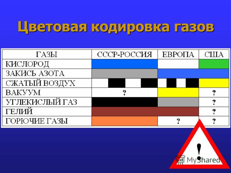 Цветовая кодировка газов !