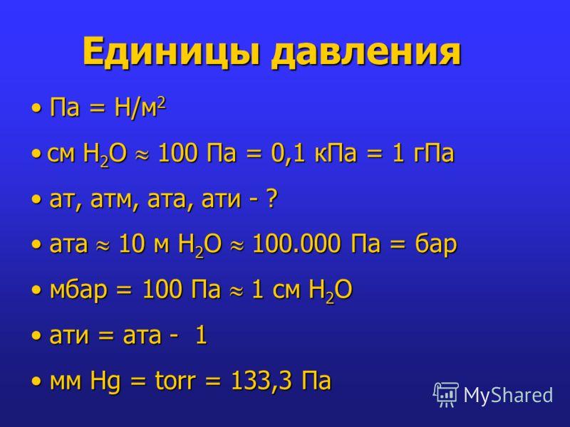 Единицы давления Па = Н/м 2 Па = Н/м 2 см Н 2 О 100 Па = 0,1 кПа = 1 гПа см Н 2 О 100 Па = 0,1 кПа = 1 гПа ат, атм, ата, ати - ? ат, атм, ата, ати - ? ата 10 м Н 2 О 100.000 Па = бар ата 10 м Н 2 О 100.000 Па = бар мбар = 100 Па 1 см Н 2 О мбар = 100