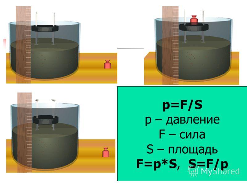 p=F/S p – давление F – сила S – площадь F=p*S, S=F/p