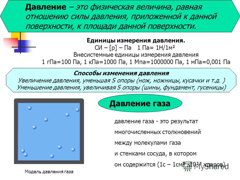 Давление – это физическая величина, равная отношению силы давления, приложенной к данной поверхности, к площади данной поверхности. Единицы измерения давления. СИ – [p] – Па 1 Па= 1Н/1м² Внесистемные единицы измерения давления 1 гПа=100 Па, 1 кПа=100