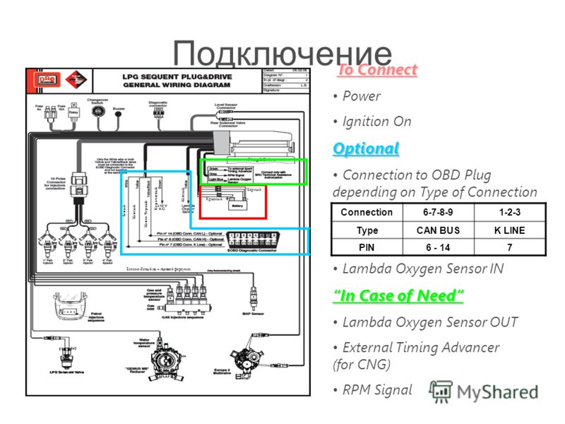 To Connect Power Ignition OnOptional Connection to OBD Plug depending on Type of Connection Lambda Oxygen Sensor IN In Case of Need Lambda Oxygen Sensor OUT External Timing Advancer (for CNG) RPM Signal Подключение Connection6-7-8-91-2-3 TypeCAN BUSK