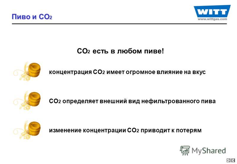 Пиво и CO 2 CO 2 есть в любом пиве! концентрация CO 2 имеет огромное влияние на вкус CO 2 определяет внешний вид нефильтрованного пива изменение концентрации CO 2 приводит к потерям