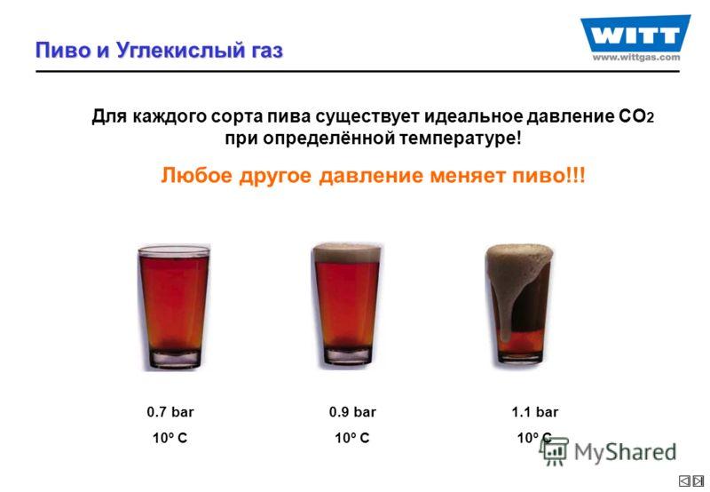 Пиво и Углекислый газ Для каждого сорта пива существует идеальное давление СO 2 при определённой температуре! Любое другое давление меняет пиво!!! 0.7 bar 10º C 0.9 bar 10º C 1.1 bar 10º C
