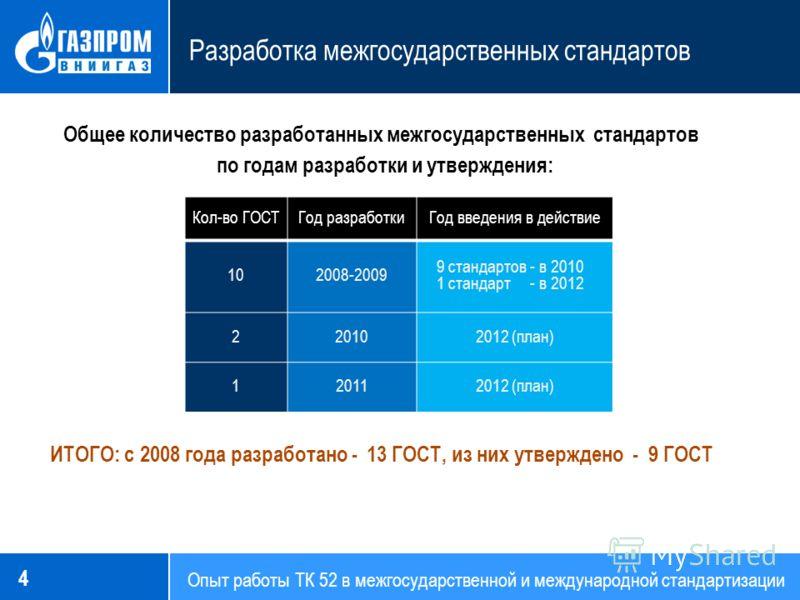 Опыт работы ТК 52 в межгосударственной и международной стандартизации Разработка межгосударственных стандартов 4 Кол-во ГОСТГод разработкиГод введения в действие 102008-2009 9 стандартов - в 2010 1 стандарт - в 2012 220102012 (план) 120112012 (план)
