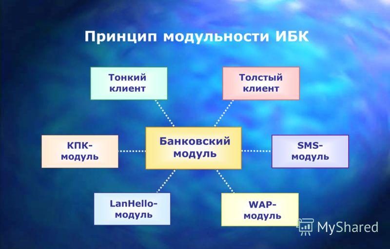 Принцип модульности ИБК Банковский модуль WAP- модуль LanHello- модуль SMS- модуль КПК- модуль Толстый клиент Тонкий клиент