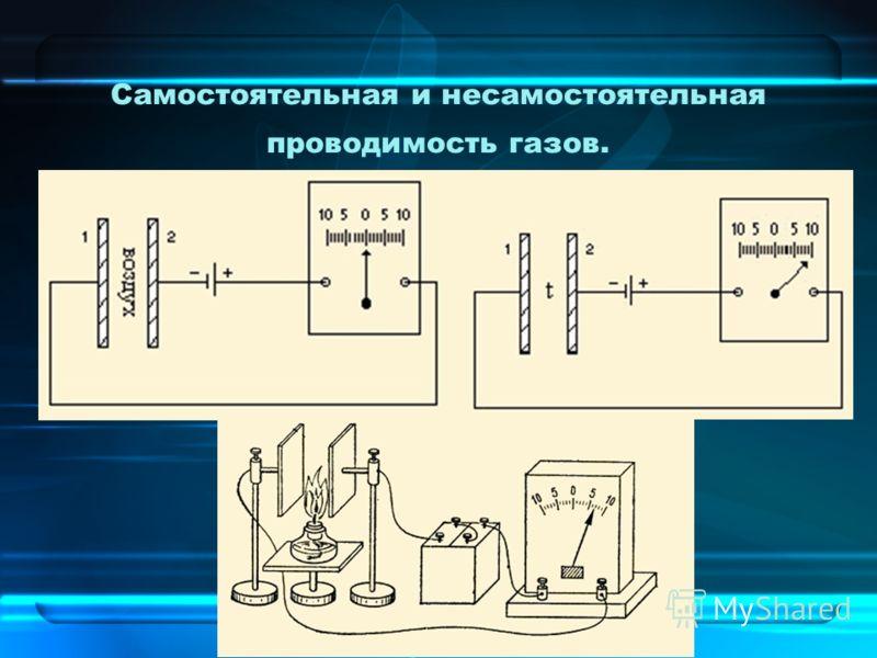 Самостоятельная и несамостоятельная проводимость газов.