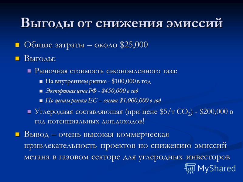 Выгоды от снижения эмиссий Общие затраты – около $25,000 Общие затраты – около $25,000 Выгоды: Выгоды: Рыночная стоимость сэкономленного газа: Рыночная стоимость сэкономленного газа: На внутреннем рынке - $100,000 в год На внутреннем рынке - $100,000