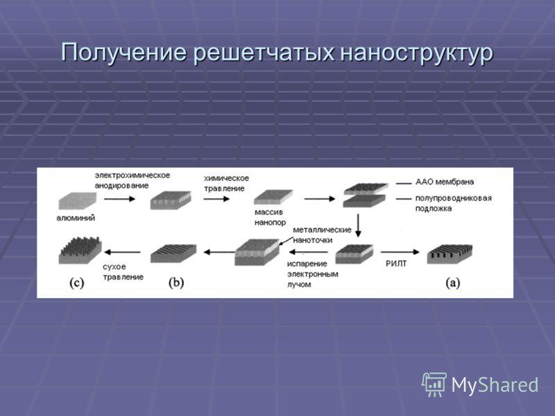 Получение решетчатых наноструктур
