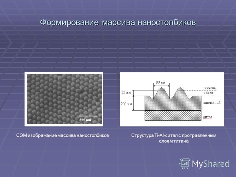 Формирование массива наностолбиков Структура Ti-Al-ситал с протравленным слоем титана СЭМ изображение массива наностолбиков