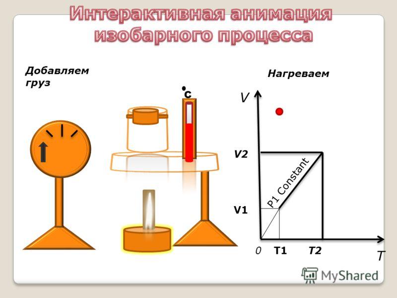 V T 0 V1 T1 C Добавляем груз Нагреваем V2 T2 P1 Constant