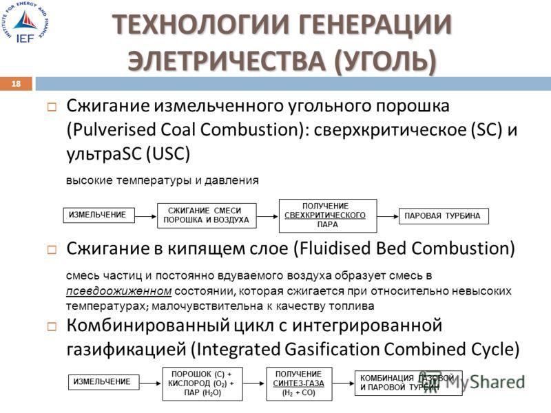ТЕХНОЛОГИИ ГЕНЕРАЦИИ ЭЛЕТРИЧЕСТВА ( УГОЛЬ ) Сжигание измельченного угольного порошка (Pulverised Coal Combustion) : сверхкритическое (SC) и ультраSC (USC) высокие температуры и давления Сжигание в кипящем слое ( Fluidised Bed Combustion ) смесь части