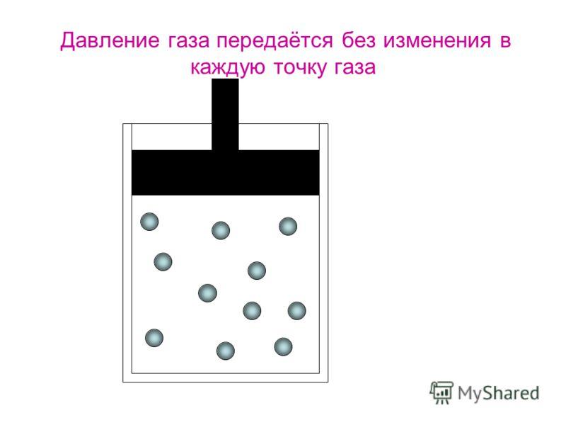 Давление газа передаётся без изменения в каждую точку газа