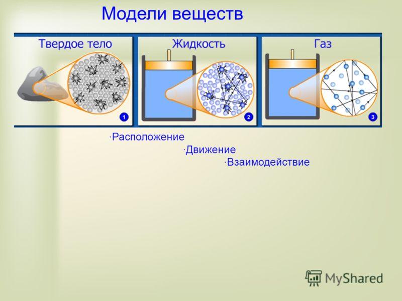 Модели веществ ·Расположение ·Движение ·Взаимодействие