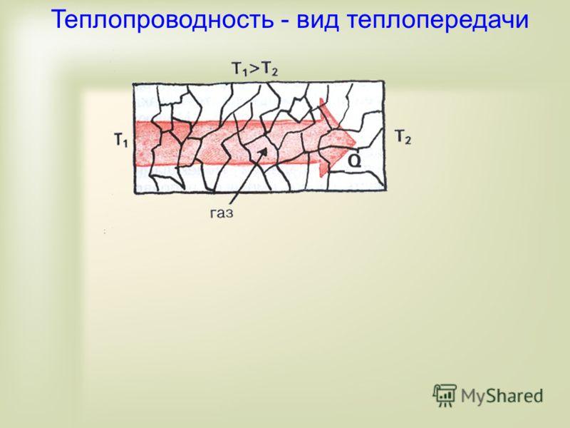 Теплопроводность - вид теплопередачи