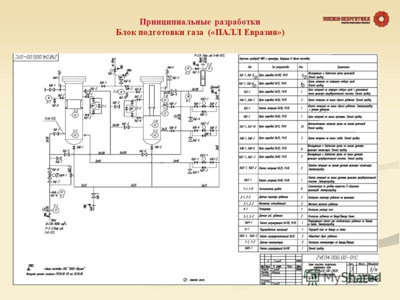 Принципиальные разработки Блок подготовки газа («ПАЛЛ Евразия»)