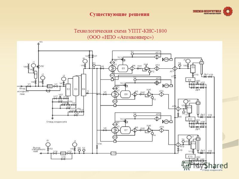 Существующие решения Технологическая схема УПТГ-КНС-1800 (ООО «НПО «Атомконверс»)