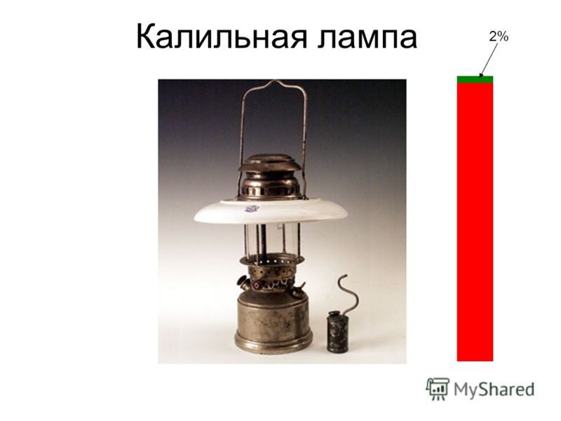Калильная лампа 2%2%