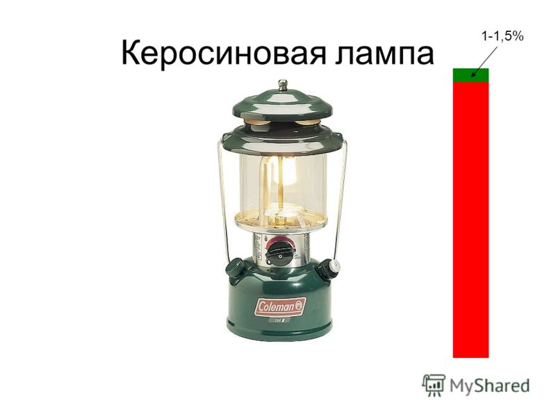 Керосиновая лампа 1-1,5%