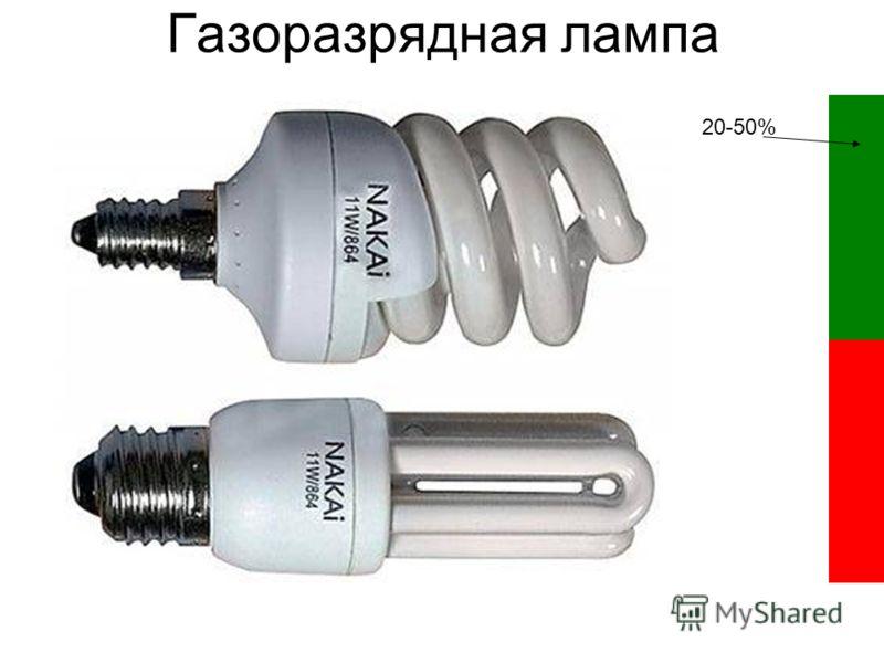 Газоразрядная лампа 20-50%