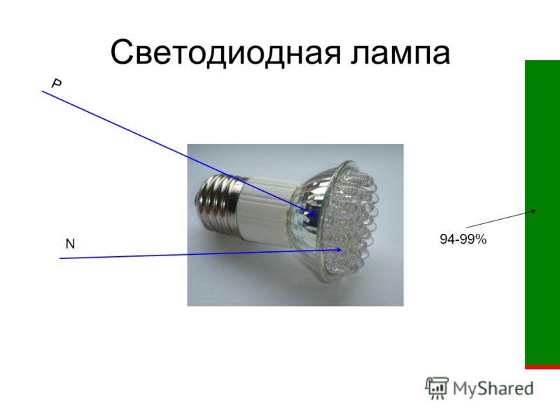 Светодиодная лампа P N 94-99%