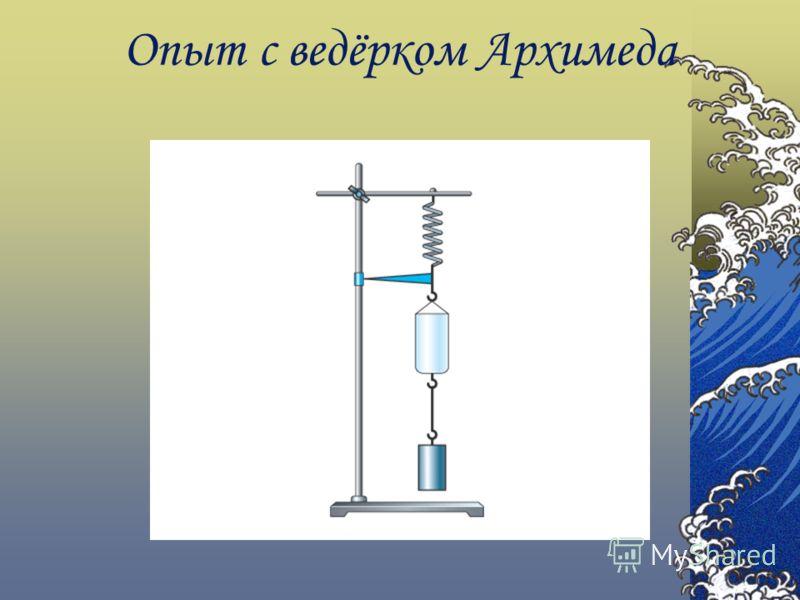 Опыт с ведёрком Архимеда