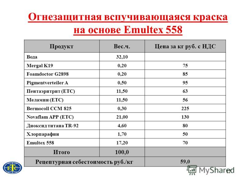 17 Огнезащитная вспучивающаяся краска на основе Emultex 558 ПродуктВес.ч.Цена за кг руб. c НДС Вода32,10 Mergal K190,2075 Foamdoctor G28980,2085 Pigmentverteiler A0,5095 Пентаэритрит (ЕТС)11,5063 Меламин (ЕТС)11,5056 Bermocoll CCM 8250,30225 Novaflam