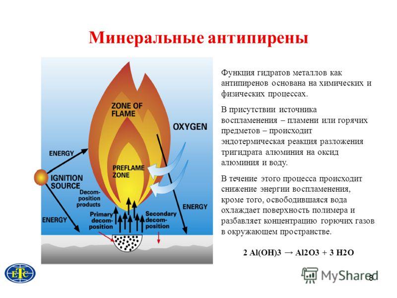 8 Минеральные антипирены Функция гидратов металлов как антипиренов основана на химических и физических процессах. В присутствии источника воспламенения – пламени или горячих предметов – происходит эндотермическая реакция разложения тригидрата алюмини