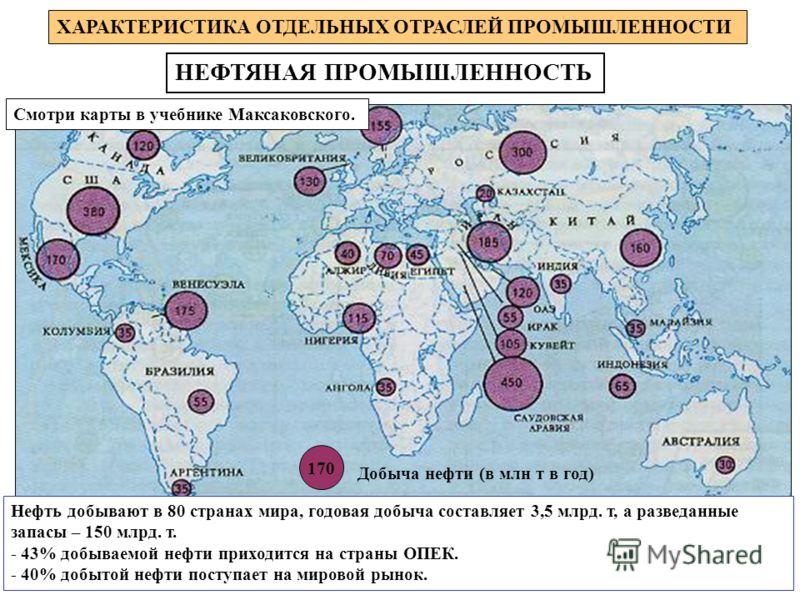 НЕФТЯНАЯ ПРОМЫШЛЕННОСТЬ ХАРАКТЕРИСТИКА ОТДЕЛЬНЫХ ОТРАСЛЕЙ ПРОМЫШЛЕННОСТИ Смотри карты в учебнике Максаковского. Нефть добывают в 80 странах мира, годовая добыча составляет 3,5 млрд. т, а разведанные запасы – 150 млрд. т. - 43% добываемой нефти приход