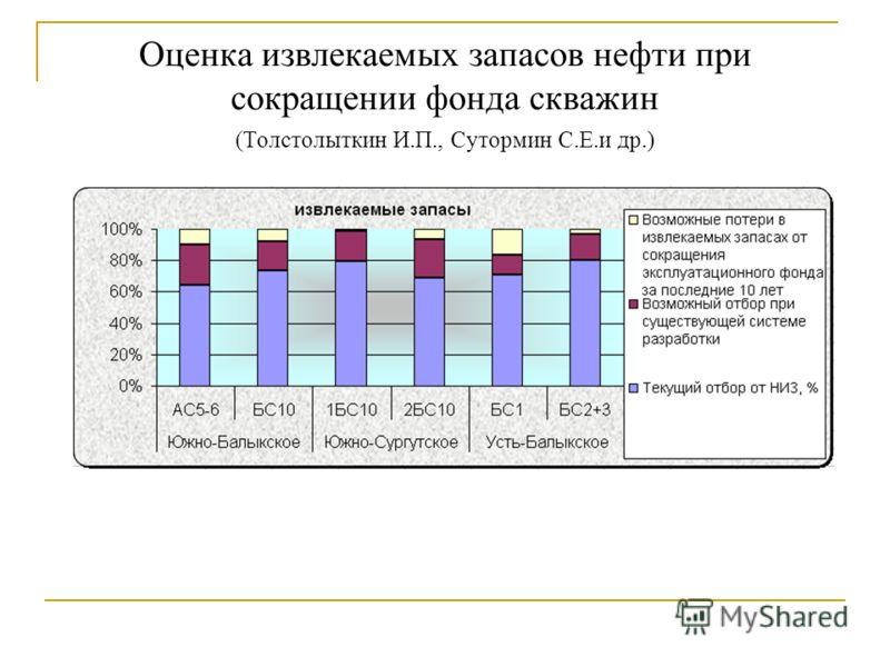Оценка извлекаемых запасов нефти при сокращении фонда скважин (Толстолыткин И.П., Сутормин С.Е.и др.)
