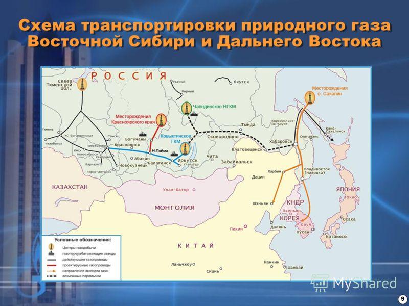 Схема транспортировки природного газа Восточной Сибири и Дальнего Востока 9