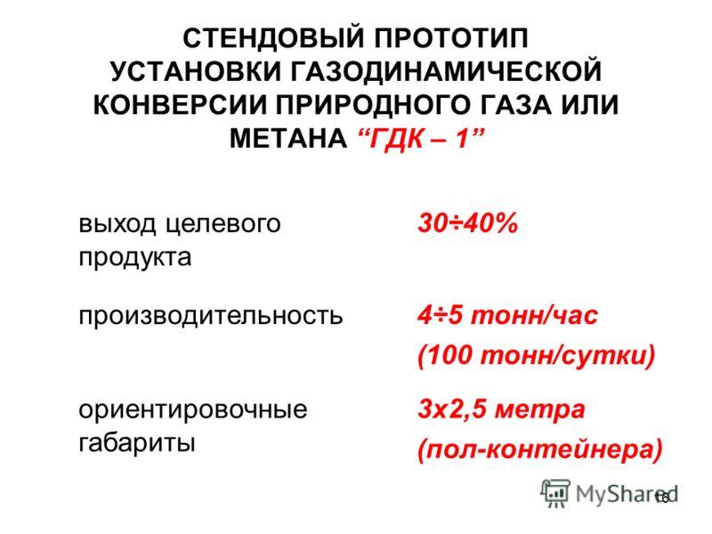 16 СТЕНДОВЫЙ ПРОТОТИП УСТАНОВКИ ГАЗОДИНАМИЧЕСКОЙ КОНВЕРСИИ ПРИРОДНОГО ГАЗА ИЛИ МЕТАНА ГДК – 1 выход целевого продукта 30÷40% производительность4÷5 тонн/час (100 тонн/сутки) ориентировочные габариты 3х2,5 метра (пол-контейнера)