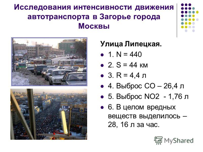 Исследования интенсивности движения автотранспорта в Загорье города Москвы Улица Липецкая. 1. N = 440 2. S = 44 км 3. R = 4,4 л 4. Выброс СО – 26,4 л 5. Выброс NO2 - 1,76 л 6. В целом вредных веществ выделилось – 28, 16 л за час.