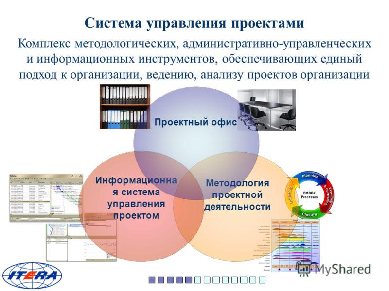 Комплекс методологических, административно-управленческих и информационных инструментов, обеспечивающих единый подход к организации, ведению, анализу проектов организации Система управления проектами Методология проектной деятельности Информационна я