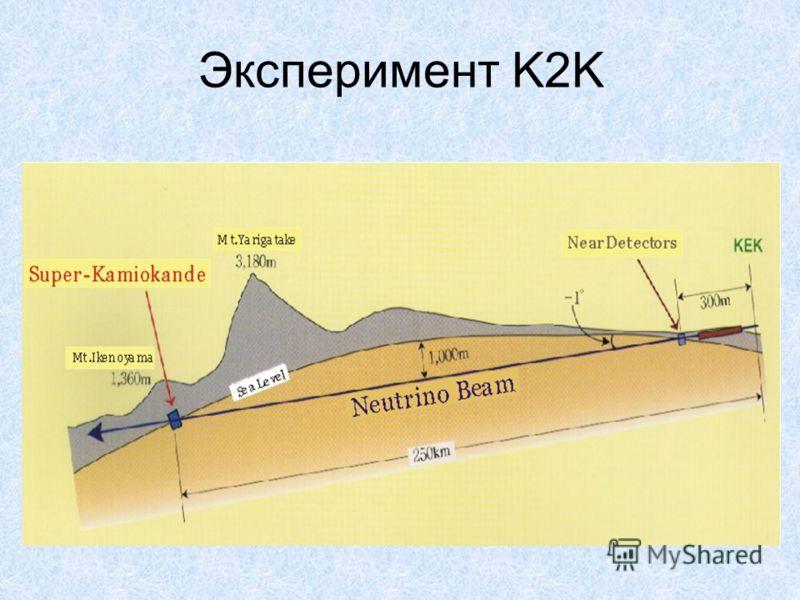 Эксперимент K2K