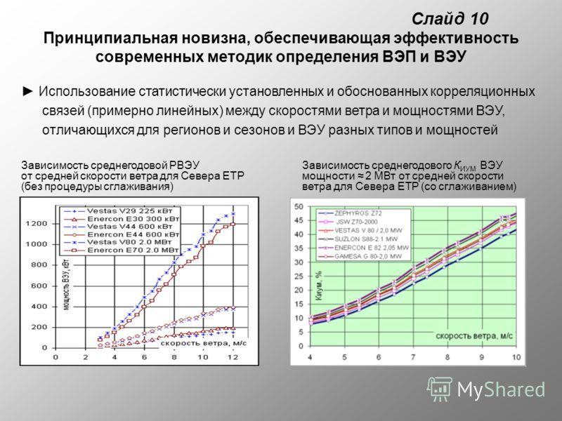 Слайд 10 Принципиальная новизна, обеспечивающая эффективность современных методик определения ВЭП и ВЭУ Использование статистически установленных и обоснованных корреляционных связей (примерно линейных) между скоростями ветра и мощностями ВЭУ, отлича