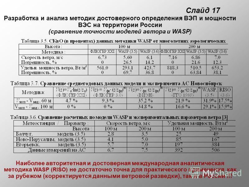 Слайд 17 Разработка и анализ методик достоверного определения ВЭП и мощности ВЭС на территории России (сравнение точности моделей автора и WASP) Наиболее авторитетная и достоверная международная аналитическая методика WASP (RISO) не достаточно точна