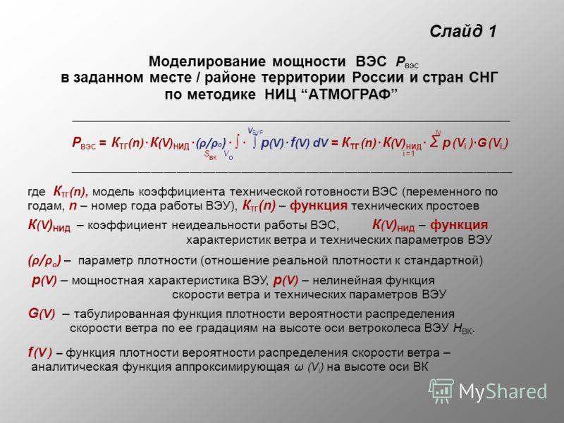 Слайд 1 Моделирование мощности ВЭС Р ВЭС в заданном месте / районе территории России и стран СНГ по методике НИЦ АТМОГРАФ ____________________________________________________________________________________ V БУР N Р ВЭС = К ТГ (n). ·. К ( V ) НИД ·