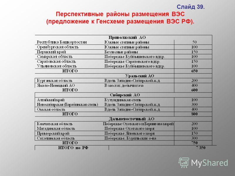 Слайд 39. Перспективные районы размещения ВЭС (предложение к Генсхеме размещения ВЭС РФ).