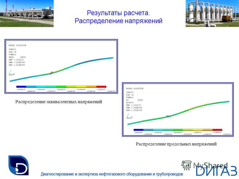 Результаты расчета. Распределение напряжений Распределение эквивалентных напряжений Распределение продольных напряжений
