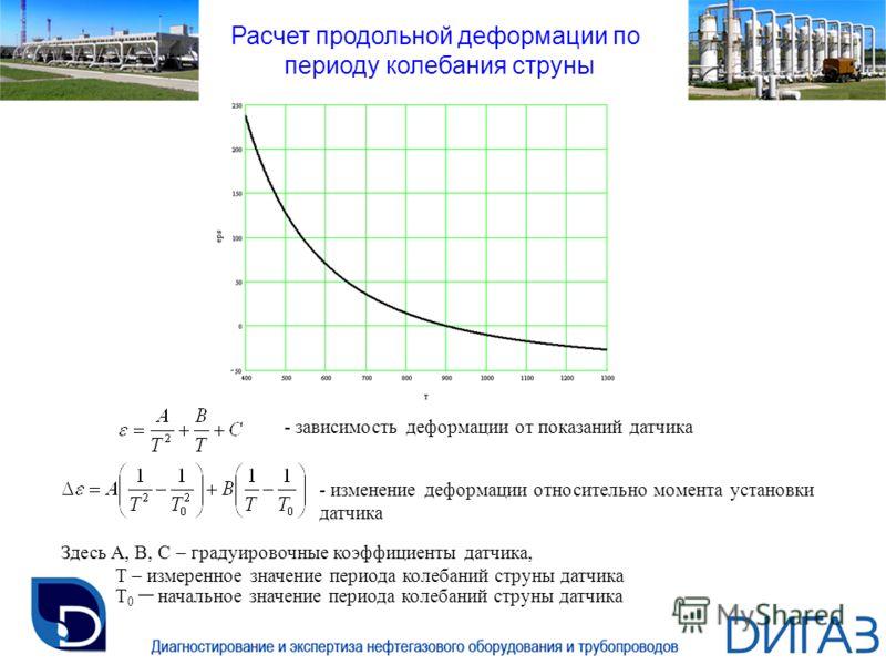 Расчет продольной деформации по периоду колебания струны - зависимость деформации от показаний датчика - изменение деформации относительно момента установки датчика Здесь A, B, C – градуировочные коэффициенты датчика, Т – измеренное значение периода