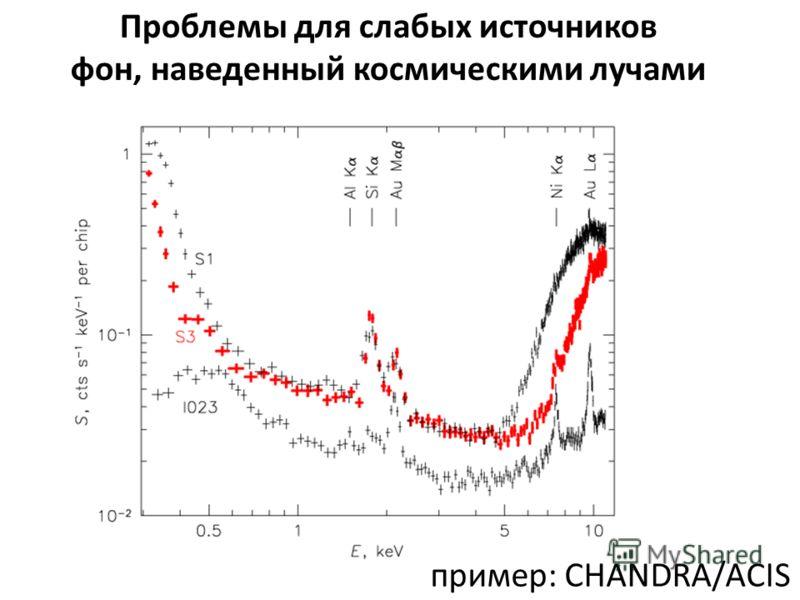 Проблемы для слабых источников фон, наведенный космическими лучами пример: CHANDRA/ACIS