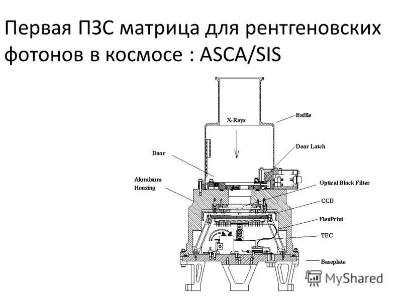 Первая ПЗС матрица для рентгеновских фотонов в космосе : ASCA/SIS