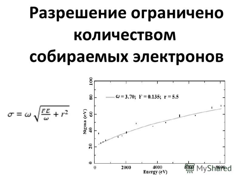 Разрешение ограничено количеством собираемых электронов