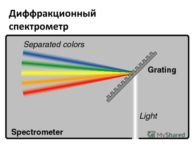 Диффракционный спектрометр