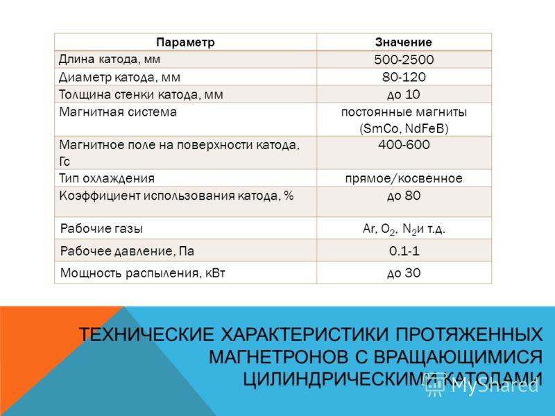 ТЕХНИЧЕСКИЕ ХАРАКТЕРИСТИКИ ПРОТЯЖЕННЫХ МАГНЕТРОНОВ С ВРАЩАЮЩИМИСЯ ЦИЛИНДРИЧЕСКИМИ КАТОДАМИ ПараметрЗначение Длина катода, мм 500-2500 Диаметр катода, мм80-120 Толщина стенки катода, ммдо 10 Магнитная системапостоянные магниты (SmCo, NdFeB) Магнитное