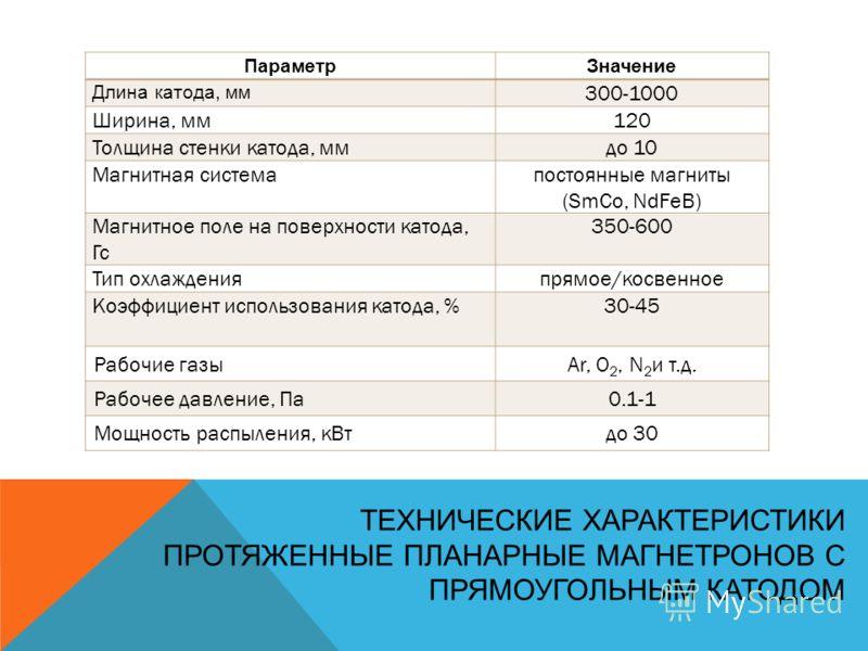 ТЕХНИЧЕСКИЕ ХАРАКТЕРИСТИКИ ПРОТЯЖЕННЫЕ ПЛАНАРНЫЕ МАГНЕТРОНОВ С ПРЯМОУГОЛЬНЫМ КАТОДОМ ПараметрЗначение Длина катода, мм 300-1000 Ширина, мм120 Толщина стенки катода, ммдо 10 Магнитная системапостоянные магниты (SmCo, NdFeB) Магнитное поле на поверхнос