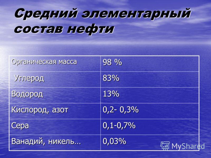 Средний элементарный состав нефти Органическая масса 98 % Углерод Углерод83% Водород13% Кислород, азот 0,2- 0,3% Сера0,1-0,7% Ванадий, никель… 0,03%